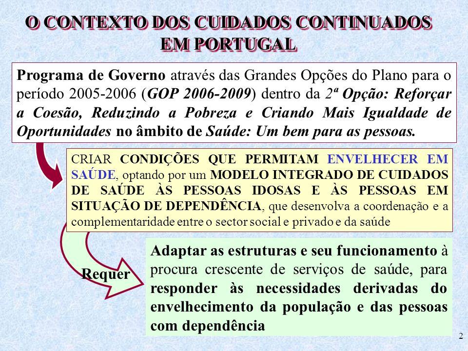 O CONTEXTO DOS CUIDADOS CONTINUADOS EM PORTUGAL