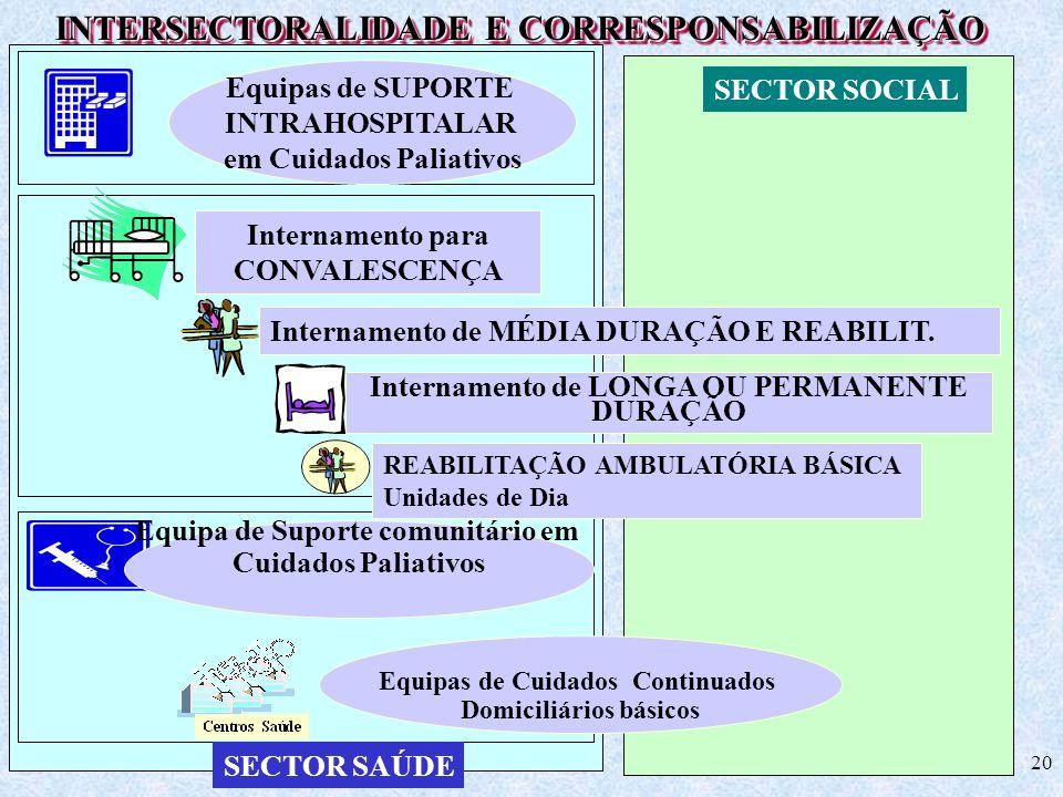 INTERSECTORALIDADE E CORRESPONSABILIZAÇÃO