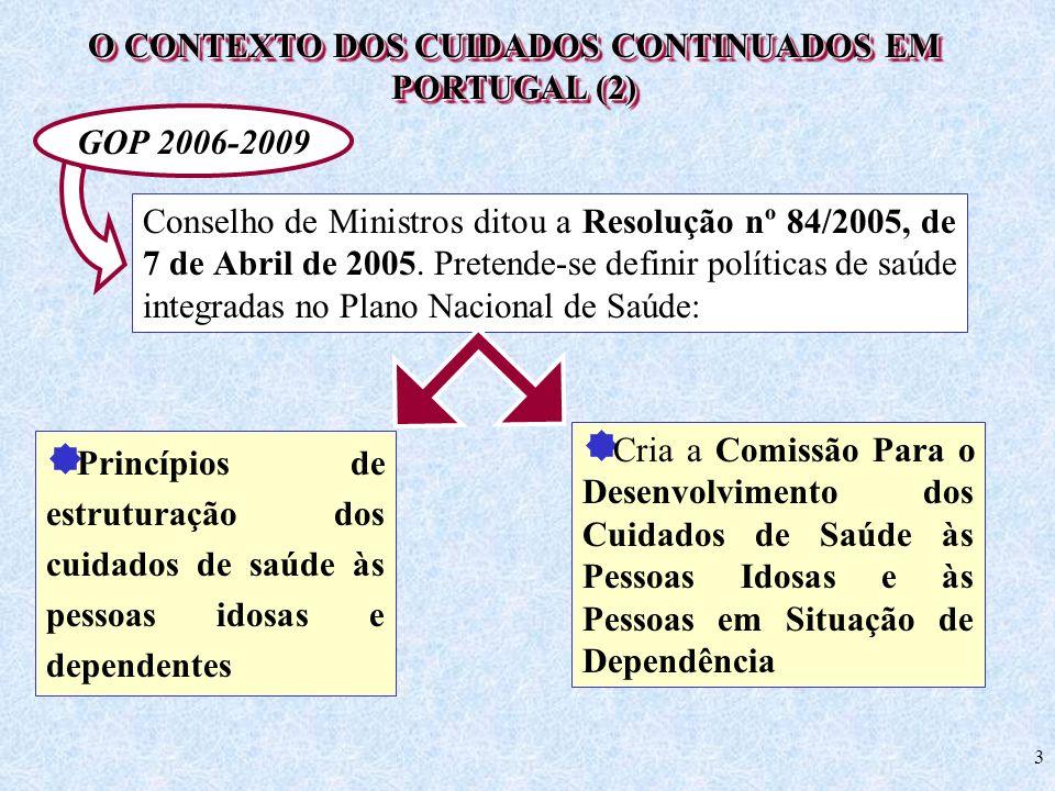 O CONTEXTO DOS CUIDADOS CONTINUADOS EM PORTUGAL (2)