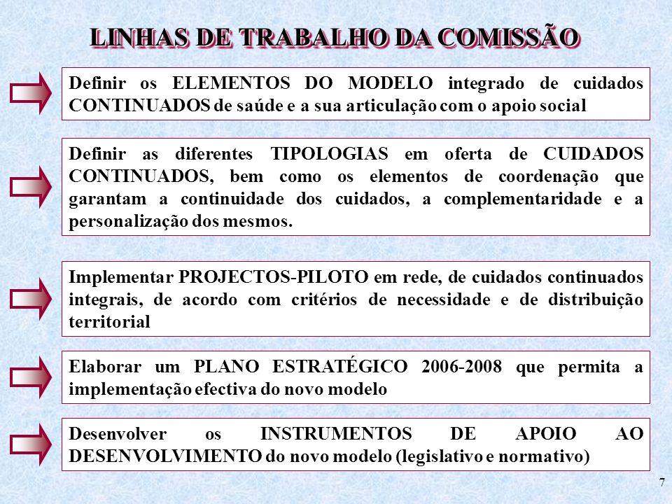 LINHAS DE TRABALHO DA COMISSÃO