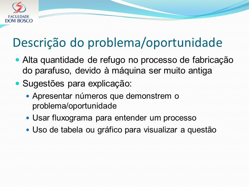 Descrição do problema/oportunidade