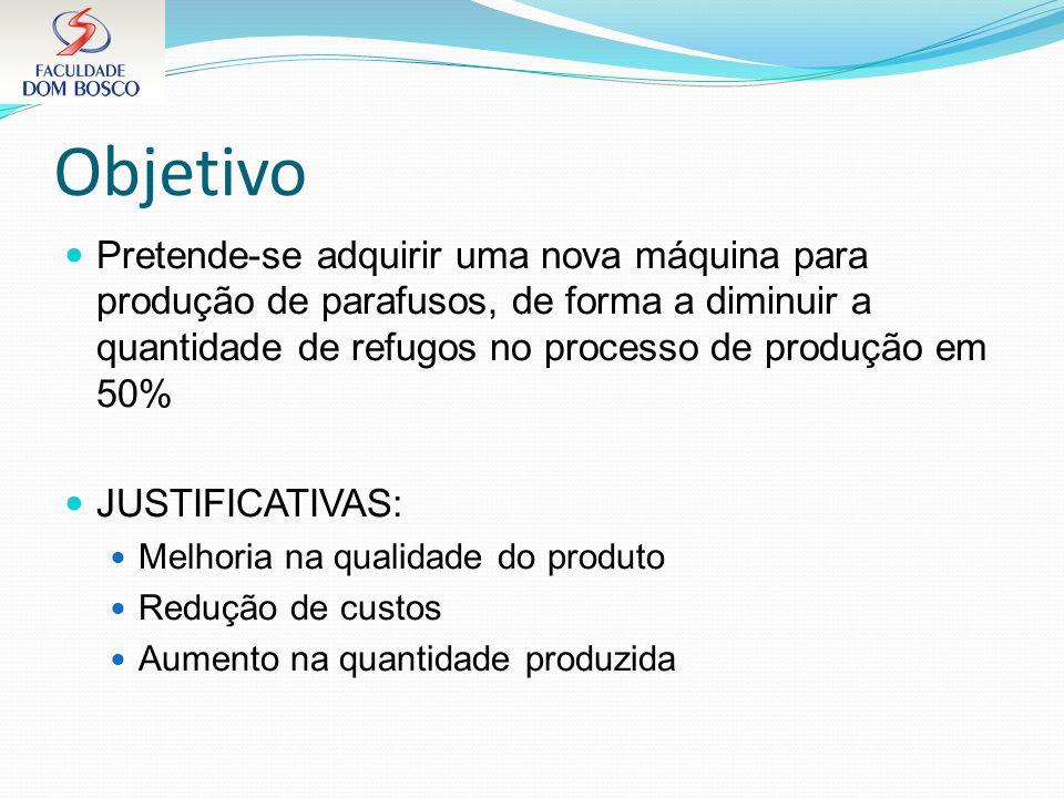 Objetivo Pretende-se adquirir uma nova máquina para produção de parafusos, de forma a diminuir a quantidade de refugos no processo de produção em 50%