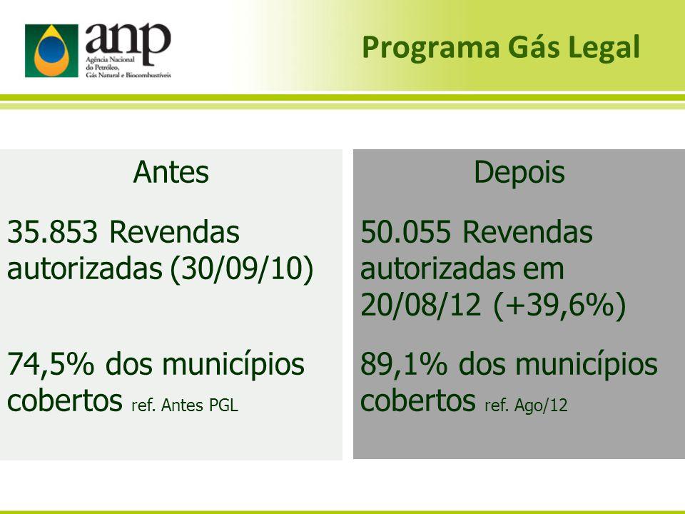 35.853 Revendas autorizadas (30/09/10)