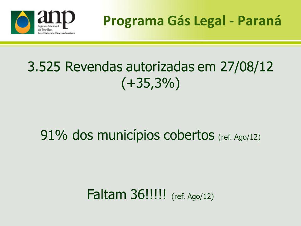 Programa Gás Legal - Paraná