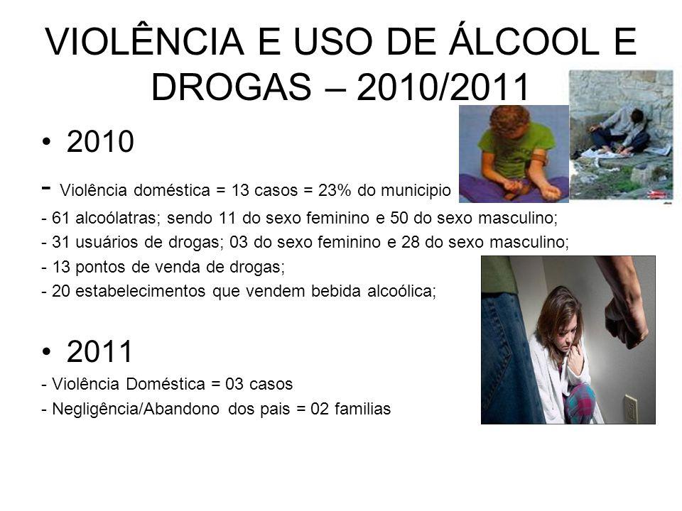 VIOLÊNCIA E USO DE ÁLCOOL E DROGAS – 2010/2011