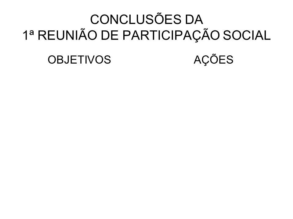 CONCLUSÕES DA 1ª REUNIÃO DE PARTICIPAÇÃO SOCIAL