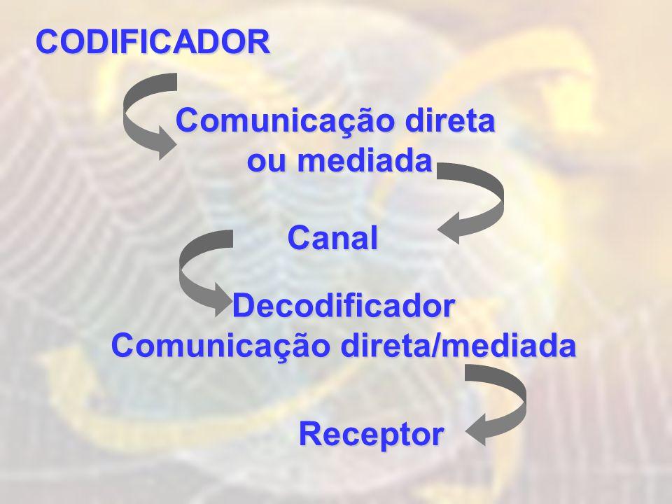 Comunicação direta/mediada