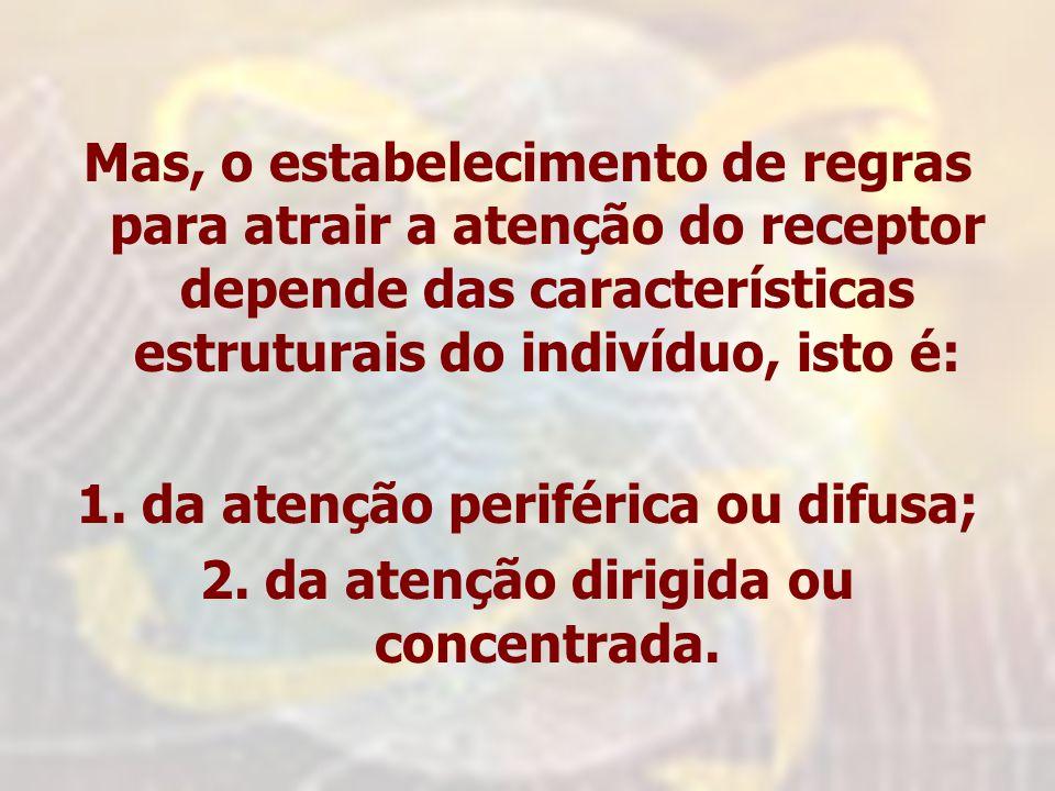 1. da atenção periférica ou difusa;