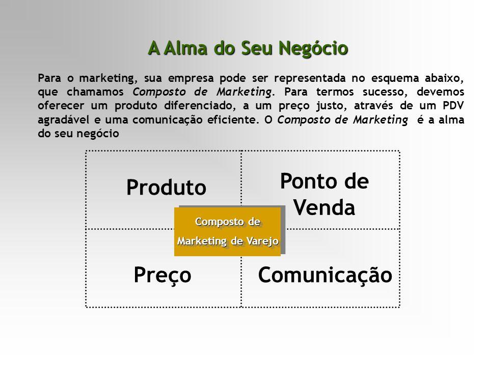 Ponto de Venda Produto Preço Comunicação A Alma do Seu Negócio