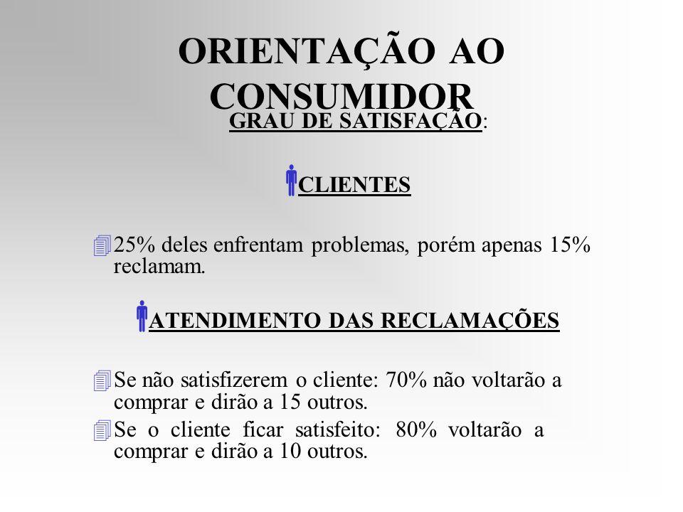 ORIENTAÇÃO AO CONSUMIDOR