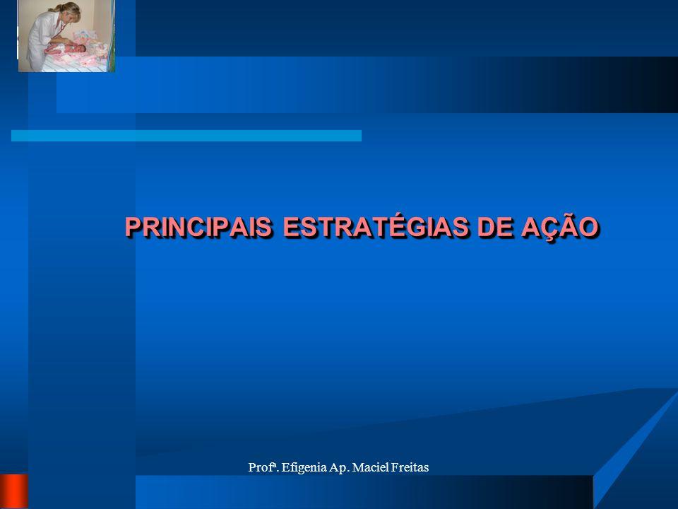 PRINCIPAIS ESTRATÉGIAS DE AÇÃO
