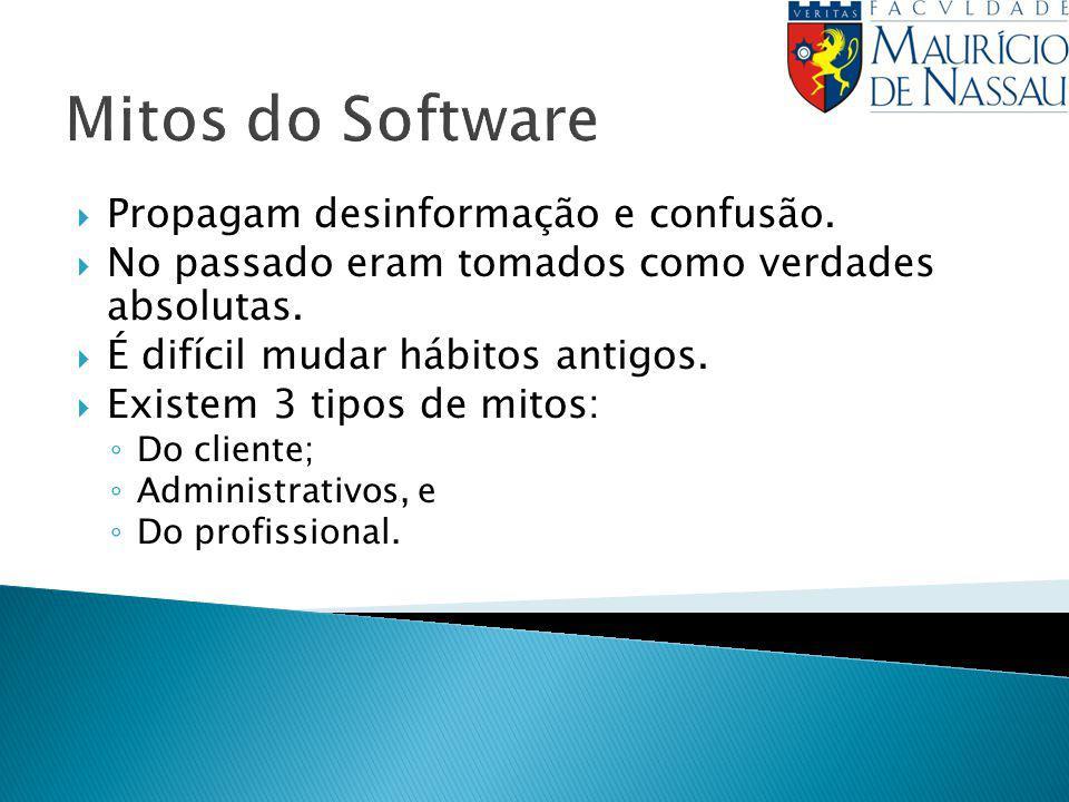 Mitos do Software Propagam desinformação e confusão.