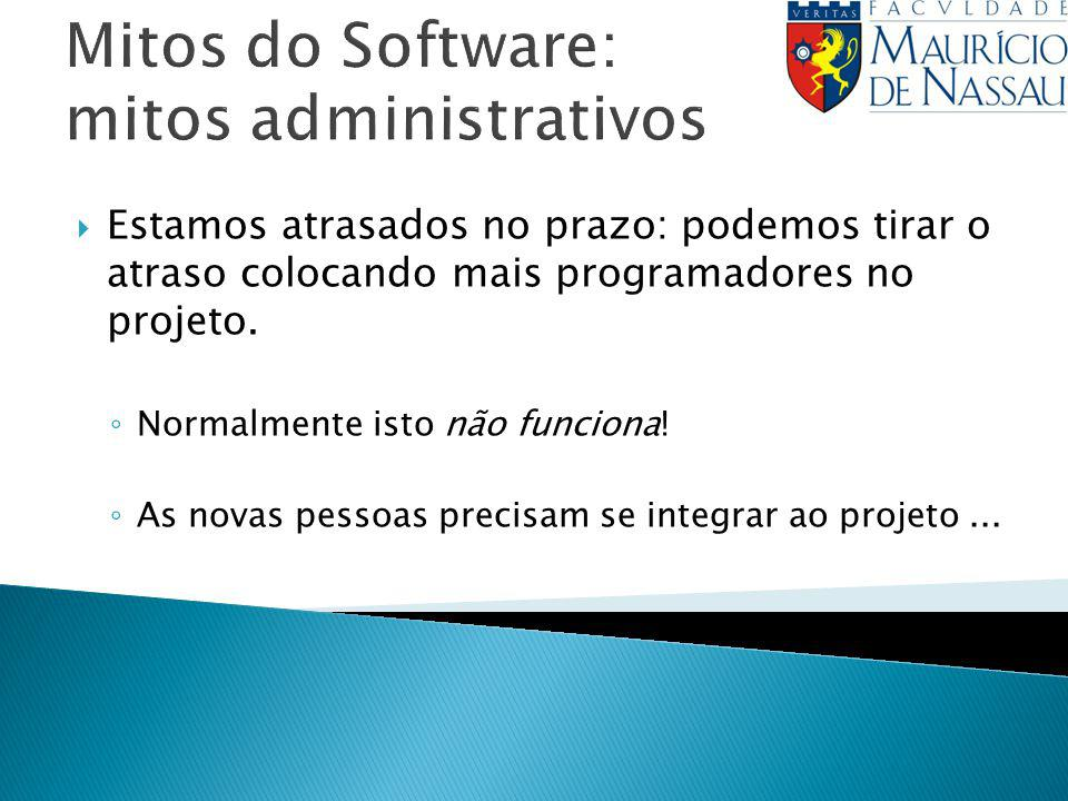 Mitos do Software: mitos administrativos