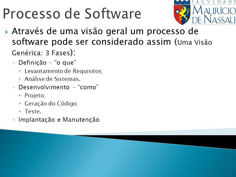 Processo de Software Através de uma visão geral um processo de software pode ser considerado assim (Uma Visão Genérica: 3 Fases):