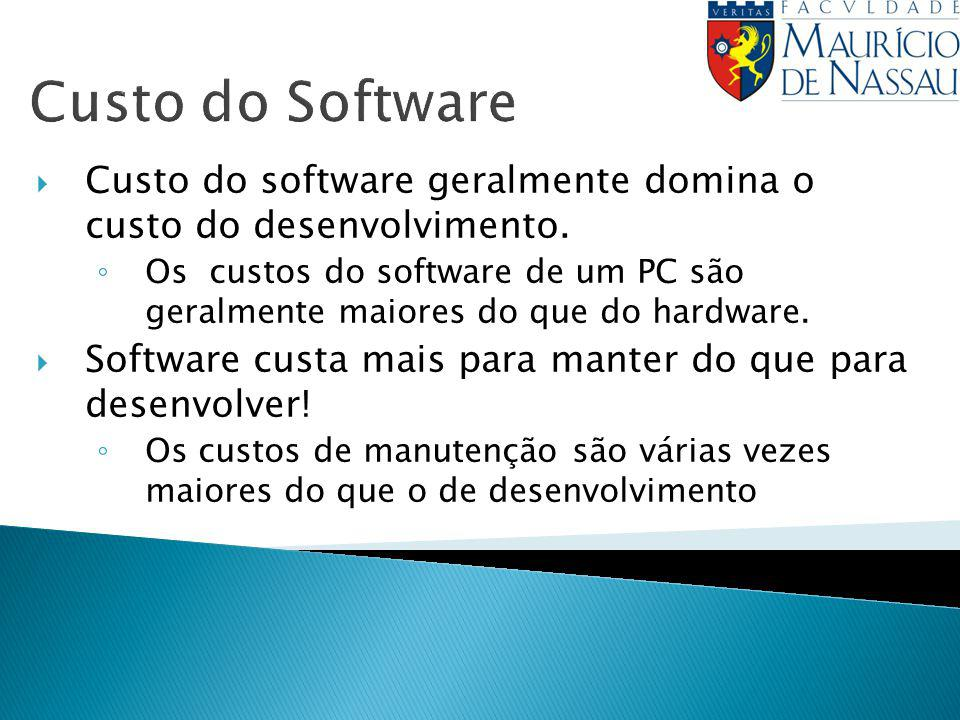 Custo do Software Custo do software geralmente domina o custo do desenvolvimento.