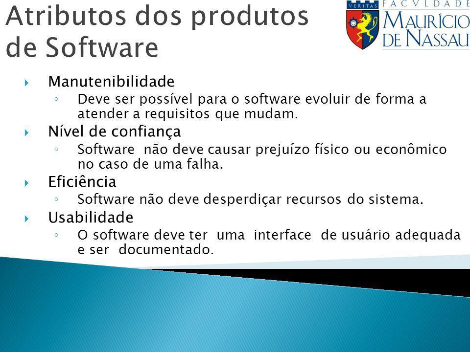 Atributos dos produtos de Software