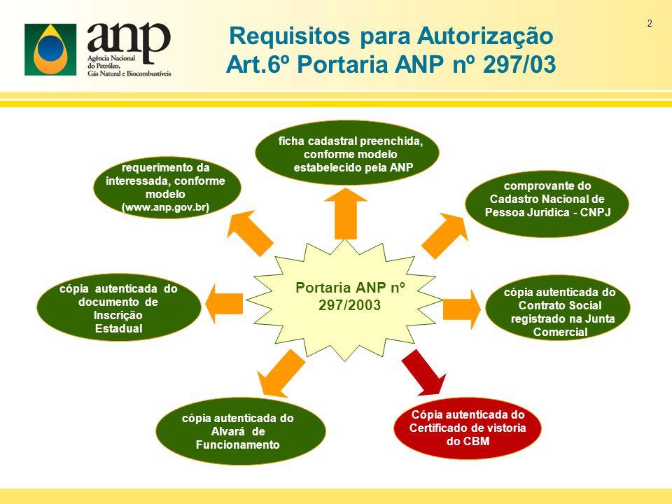 Requisitos para Autorização Art.6º Portaria ANP nº 297/03