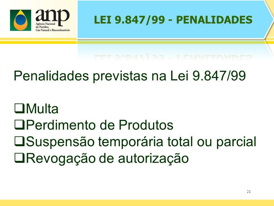 Penalidades previstas na Lei 9.847/99 Multa Perdimento de Produtos