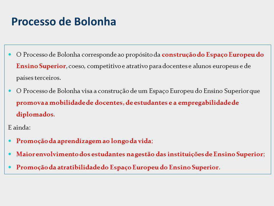 Processo de Bolonha