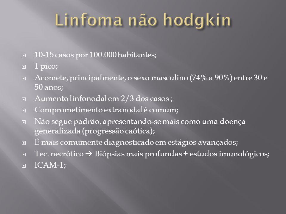Linfoma não hodgkin 10-15 casos por 100.000 habitantes; 1 pico;