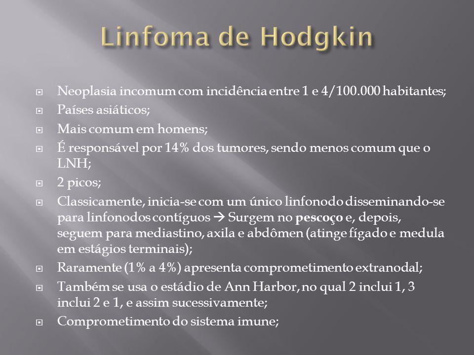 Linfoma de Hodgkin Neoplasia incomum com incidência entre 1 e 4/100.000 habitantes; Países asiáticos;