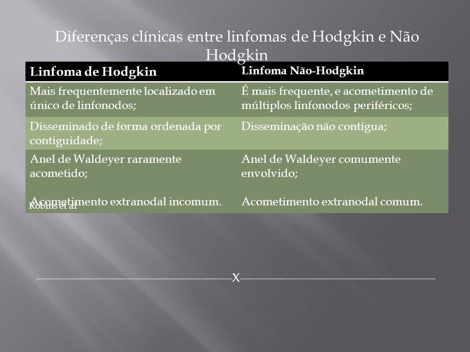 Diferenças clínicas entre linfomas de Hodgkin e Não Hodgkin