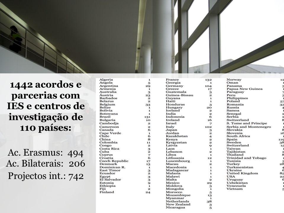 Ac. Erasmus: 494 Ac. Bilaterais: 206