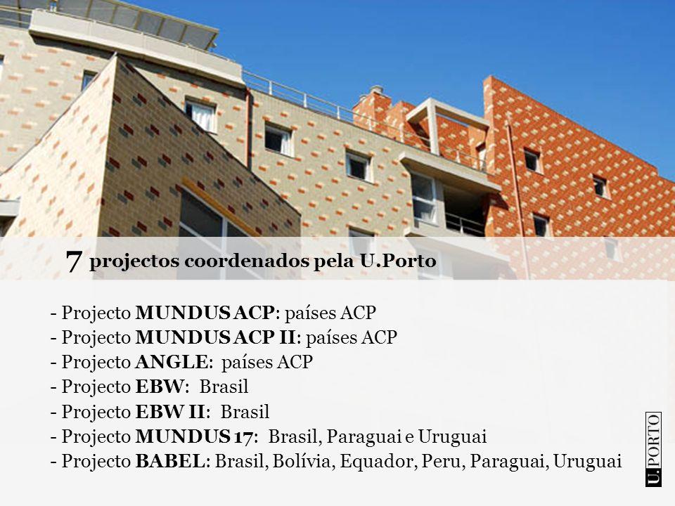 7 projectos coordenados pela U.Porto
