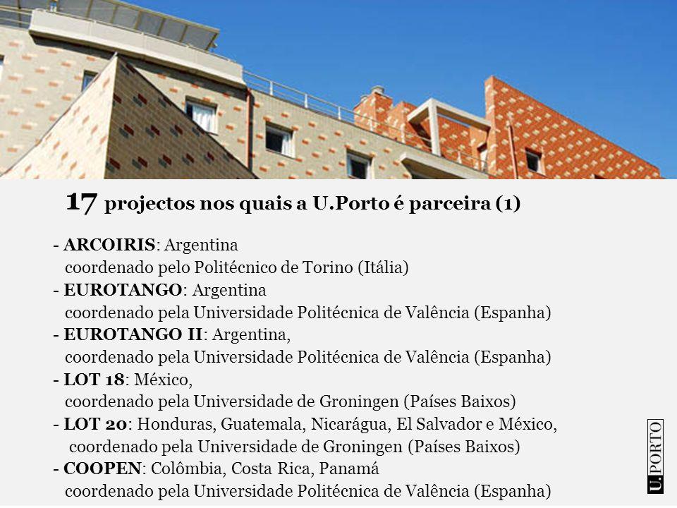 17 projectos nos quais a U.Porto é parceira (1) - ARCOIRIS: Argentina