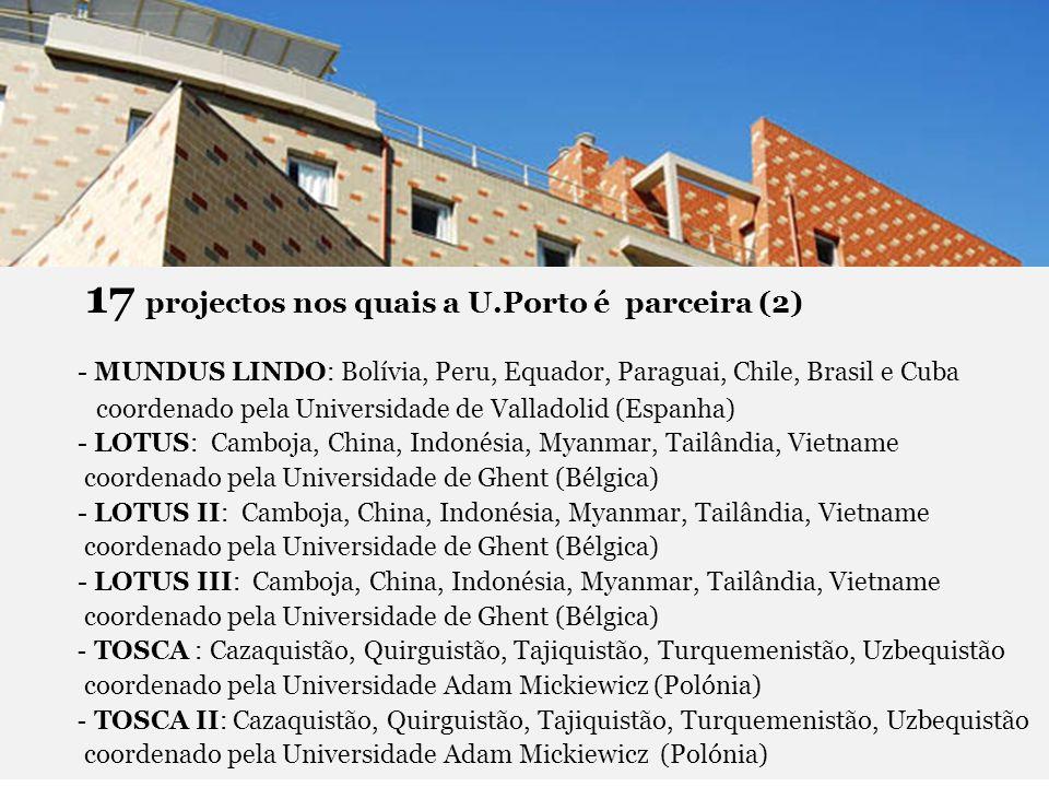 - MUNDUS LINDO: Bolívia, Peru, Equador, Paraguai, Chile, Brasil e Cuba