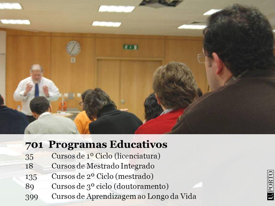 701 Programas Educativos 35 Cursos de 1º Ciclo (licenciatura)