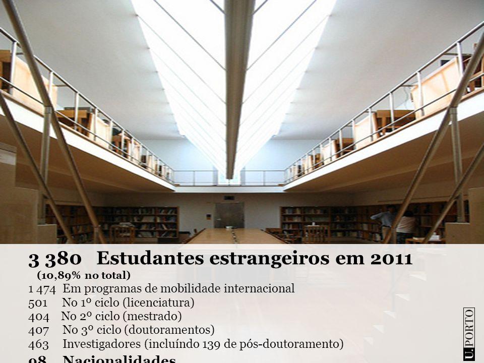 3 380 Estudantes estrangeiros em 2011 (10,89% no total)