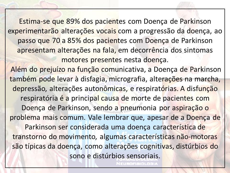 Estima-se que 89% dos pacientes com Doença de Parkinson experimentarão alterações vocais com a progressão da doença, ao passo que 70 a 85% dos pacientes com Doença de Parkinson apresentam alterações na fala, em decorrência dos sintomas motores presentes nesta doença.