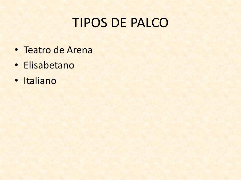 TIPOS DE PALCO Teatro de Arena Elisabetano Italiano