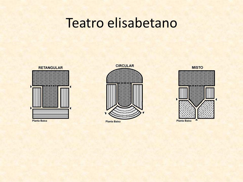 Teatro elisabetano