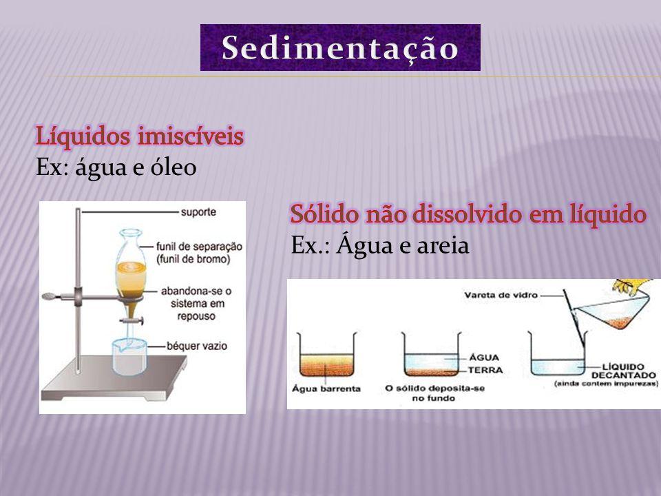 Sedimentação Líquidos imiscíveis Ex: água e óleo