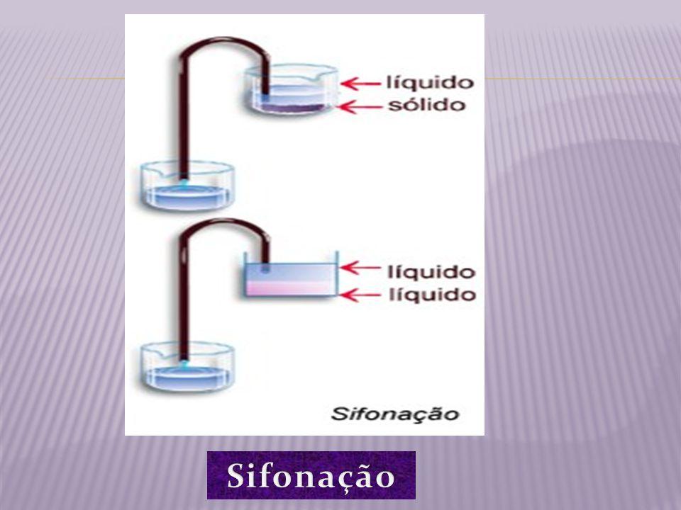 Sifonação