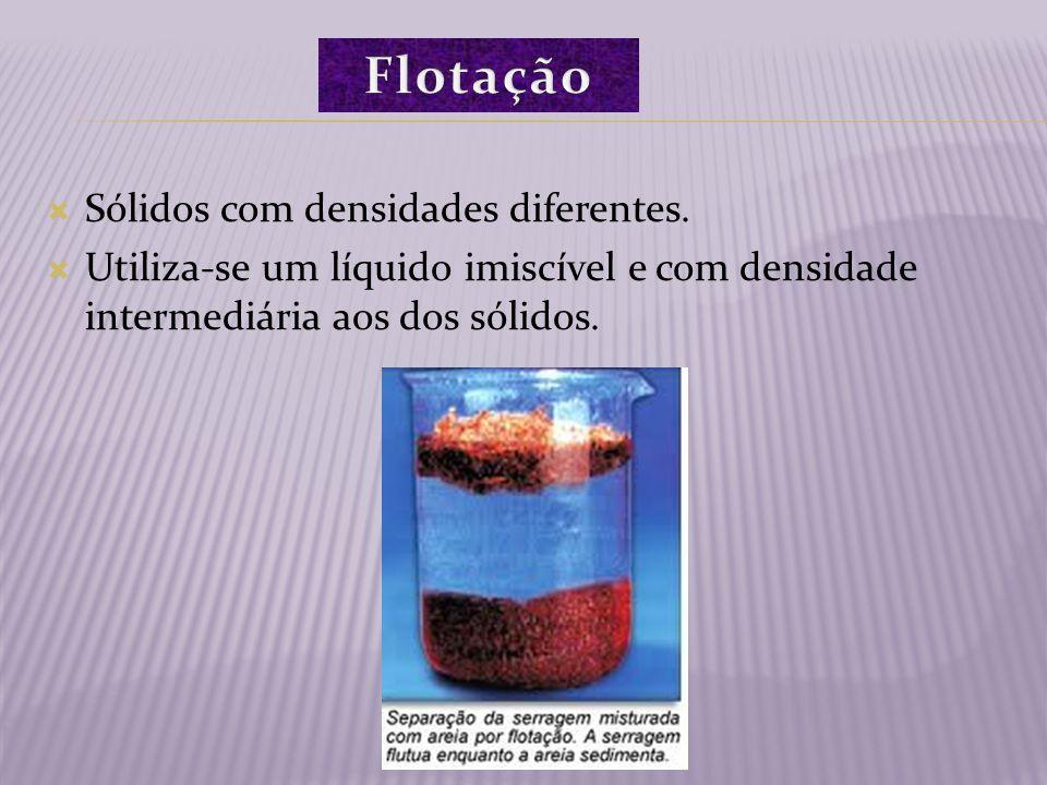 Flotação Sólidos com densidades diferentes.