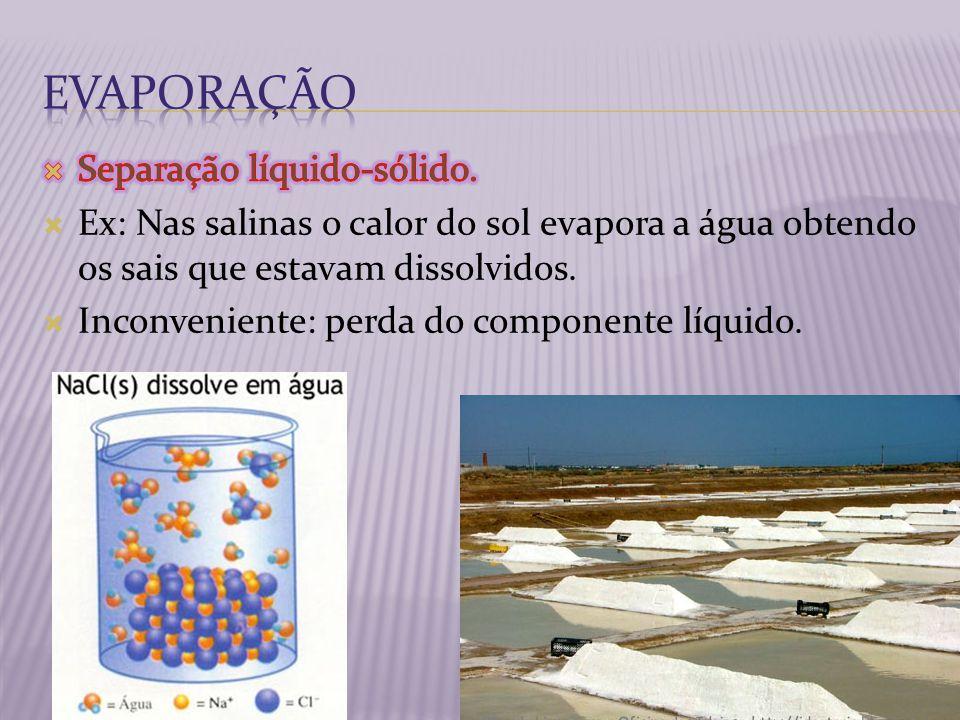 Evaporação Separação líquido-sólido.