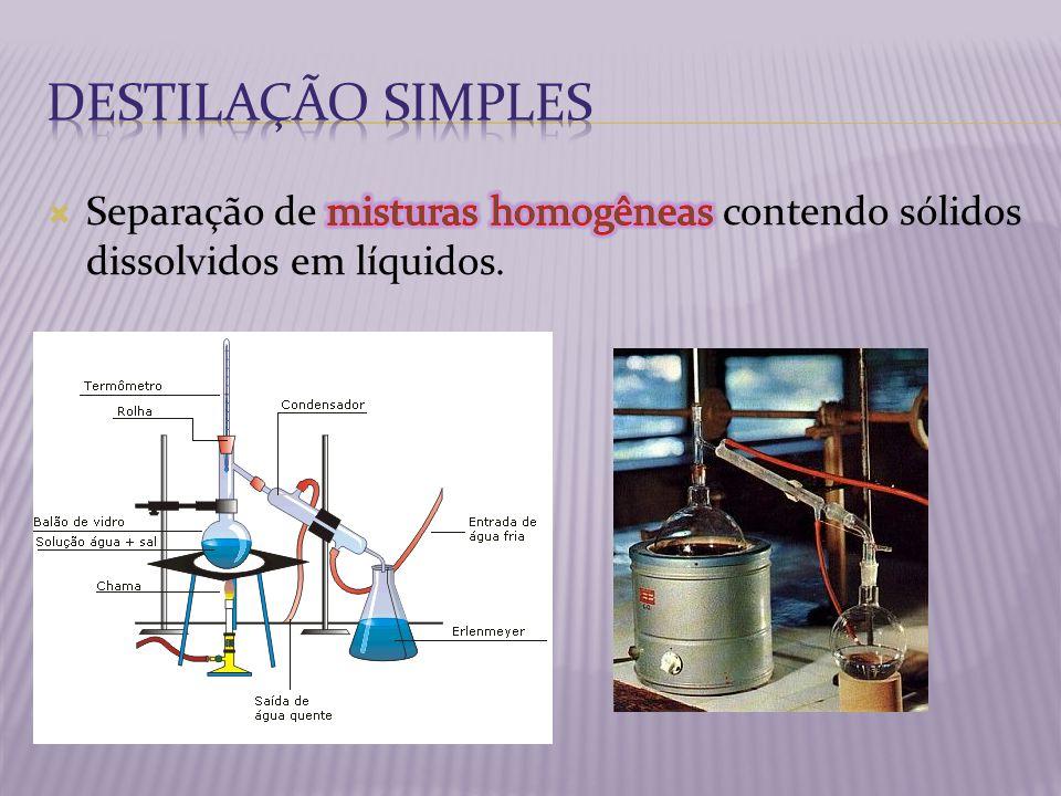 Destilação simples Separação de misturas homogêneas contendo sólidos dissolvidos em líquidos.