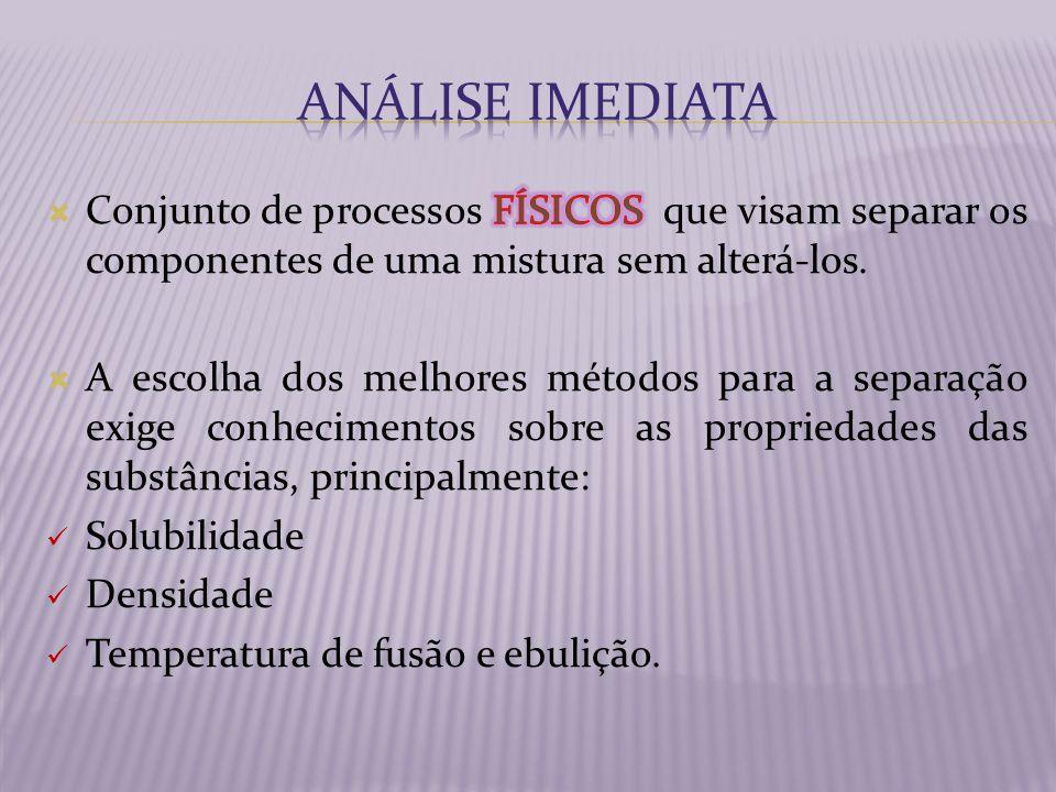 Análise Imediata Conjunto de processos FÍSICOS que visam separar os componentes de uma mistura sem alterá-los.