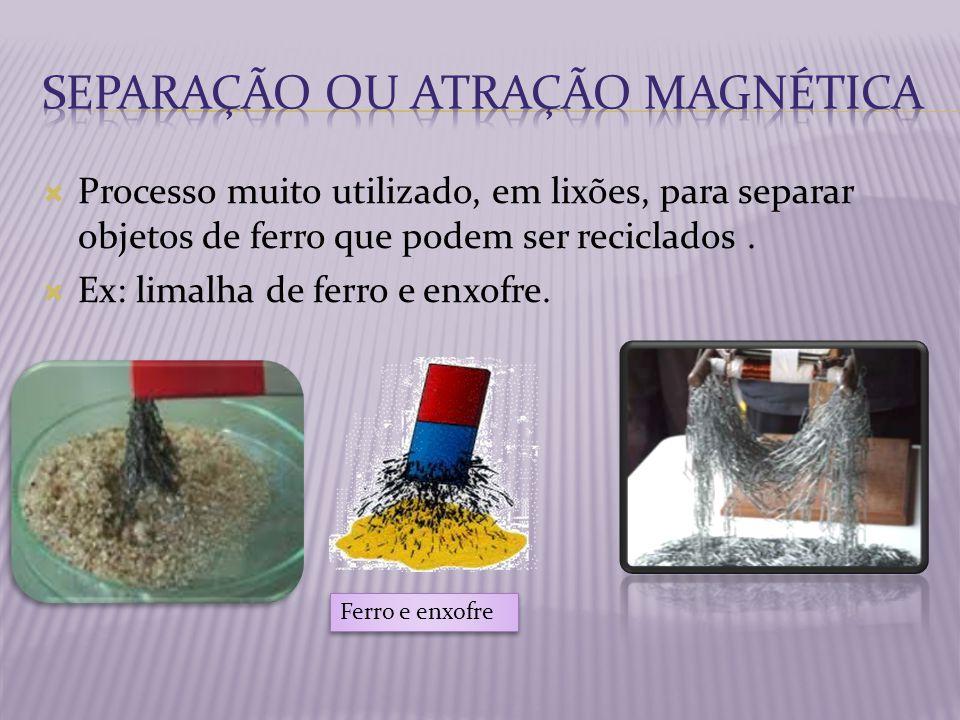 Separação ou atração magnética