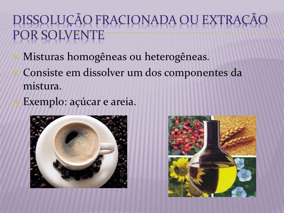 Dissolução fracionada ou extração por solvente