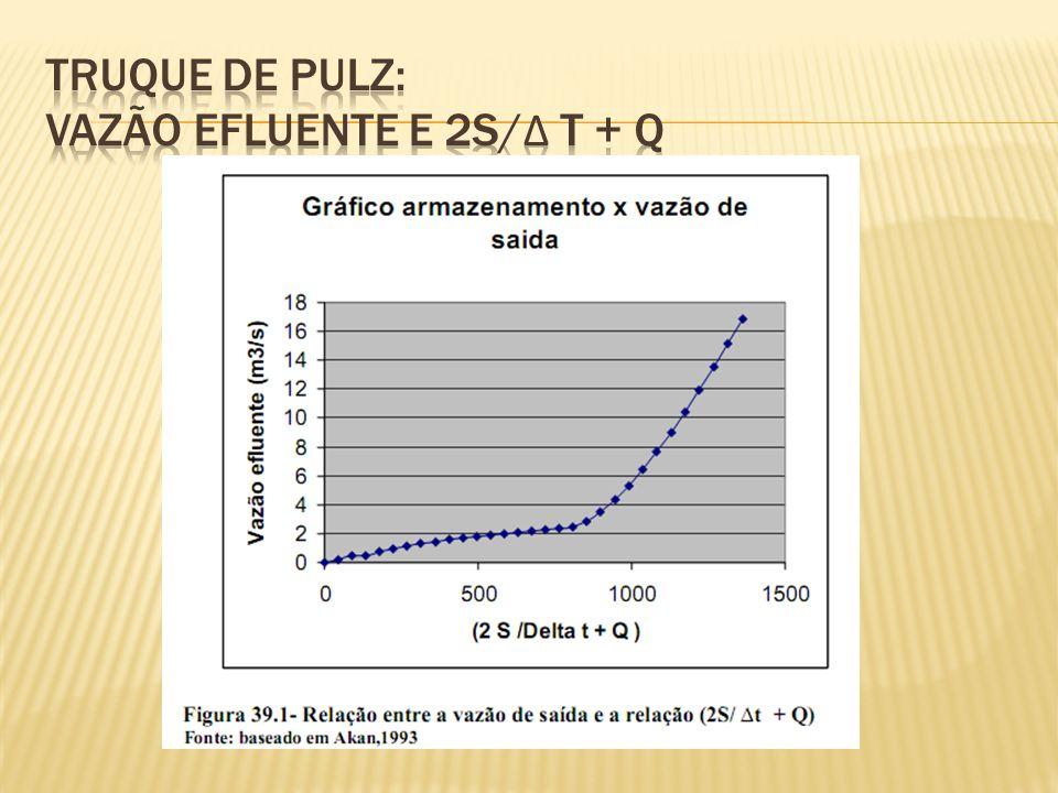 Truque de Pulz: vazão efluente e 2S/∆ T + Q