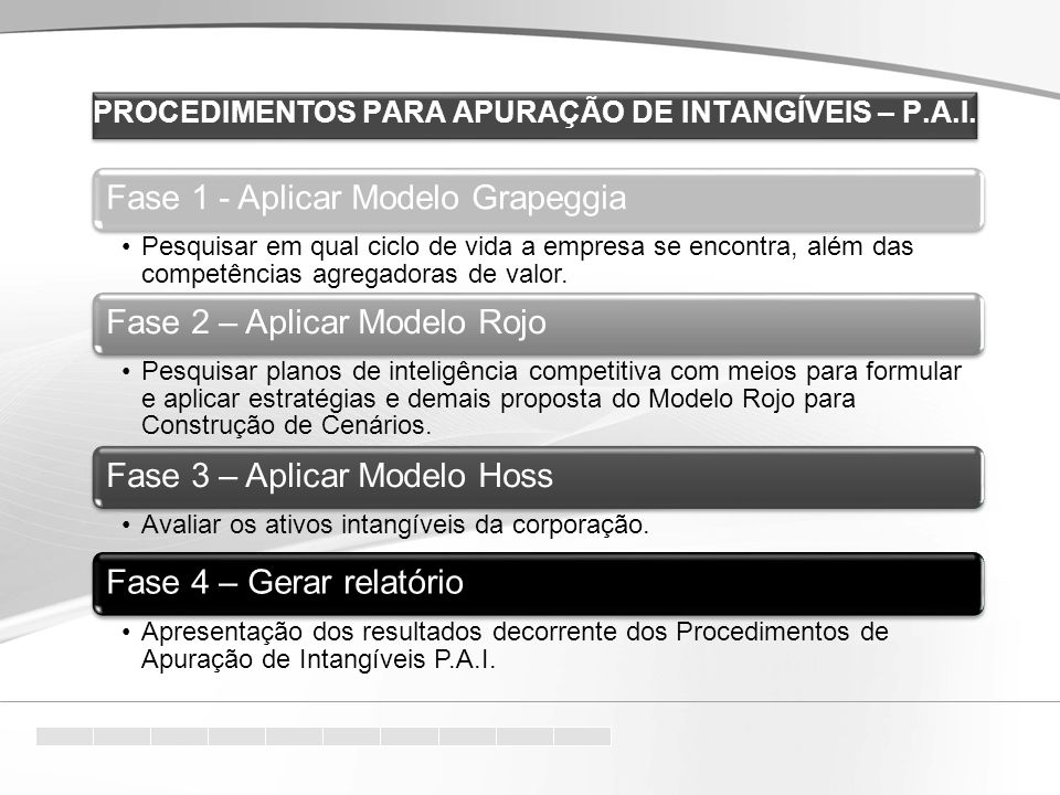 Fase 1 - Aplicar Modelo Grapeggia