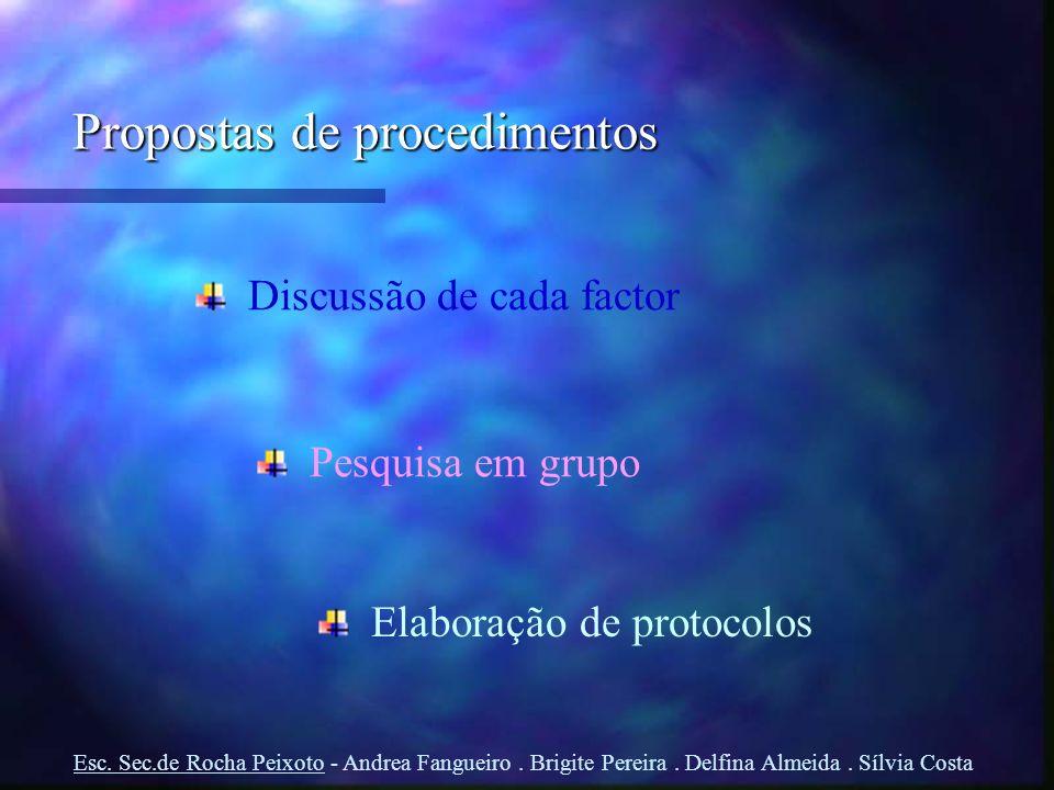Propostas de procedimentos