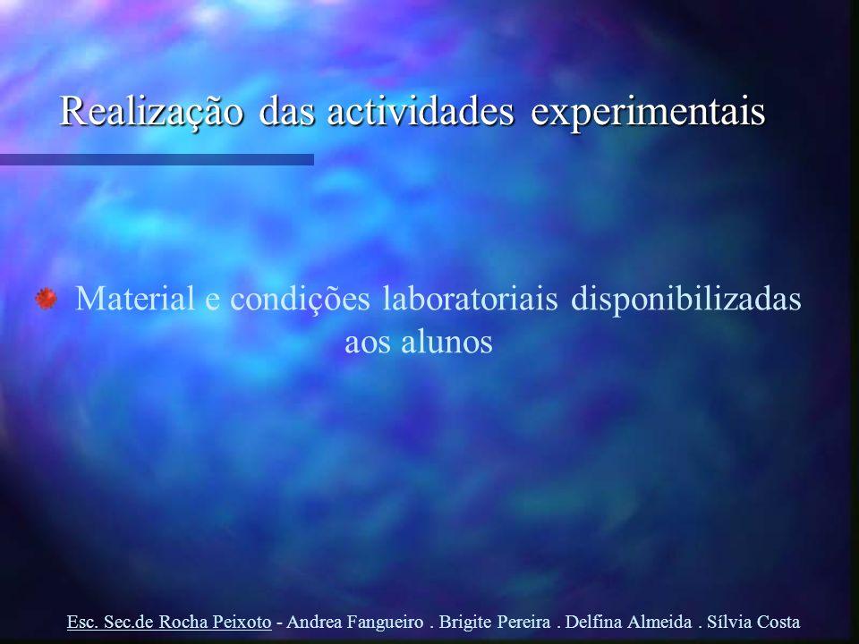 Material e condições laboratoriais disponibilizadas aos alunos