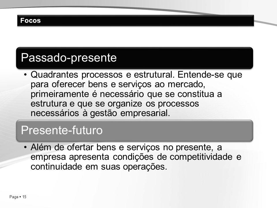 Passado-presente Presente-futuro