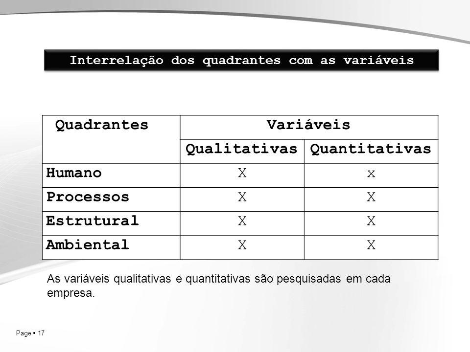 Variáveis Qualitativas Quantitativas