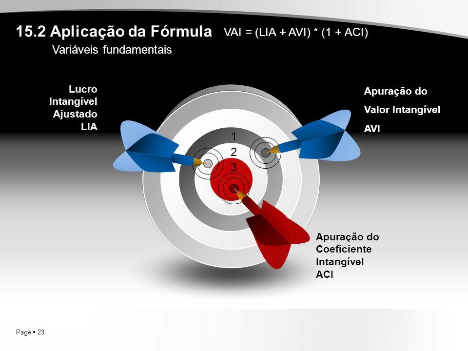 15.2 Aplicação da Fórmula VAI = (LIA + AVI) * (1 + ACI)